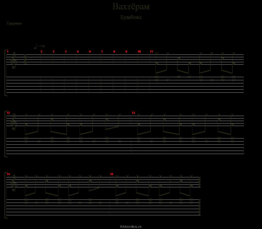 Как играть на гитаре песню вахтерам
